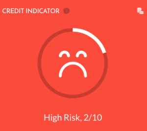 Credit Indicator